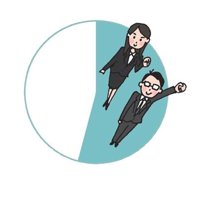 東京都 全体52.3%(女性43.7%)大阪府 全体50.1%(女性41.1%)